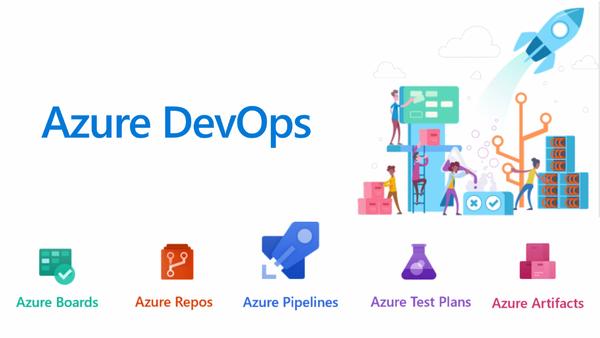 Build and release Docker Compose using Azure DevOps